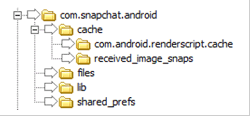 snapchat messages cache